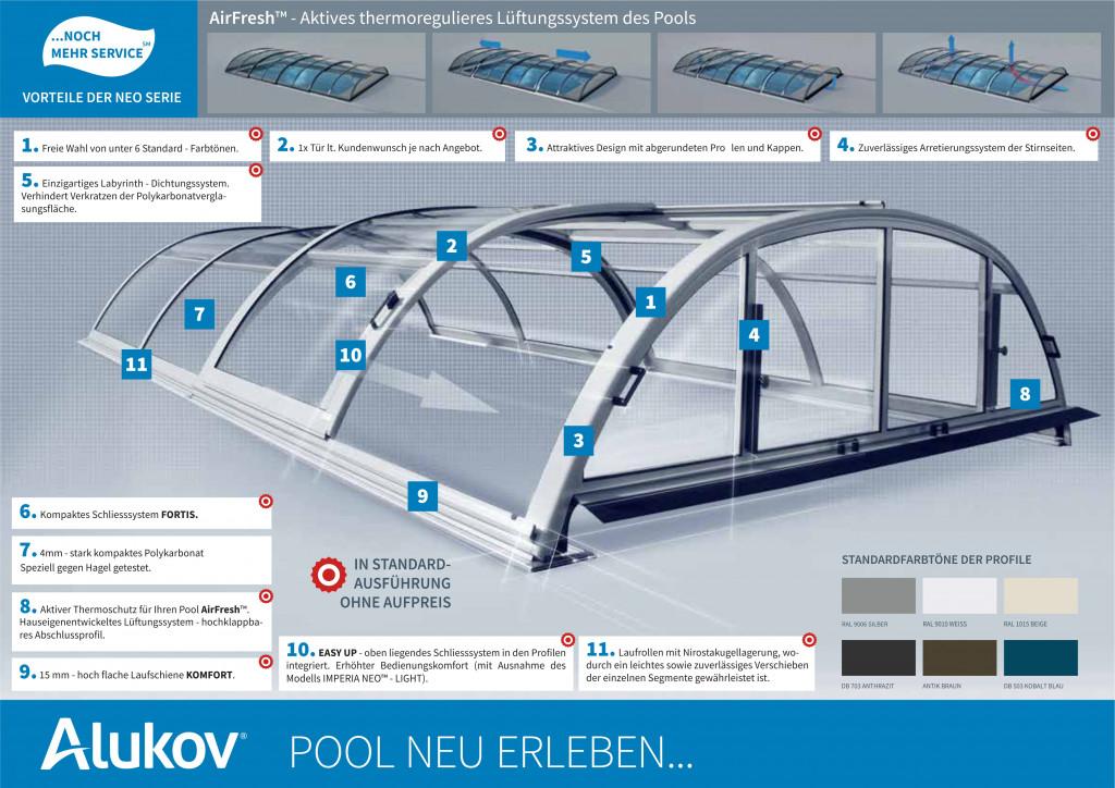 das Bild zeigt das Schema einer Neo Schwimmbadüberdachung von Alukov